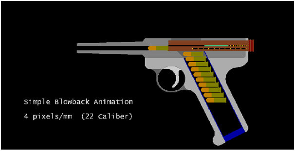 Animated gif of simple firearm blowback